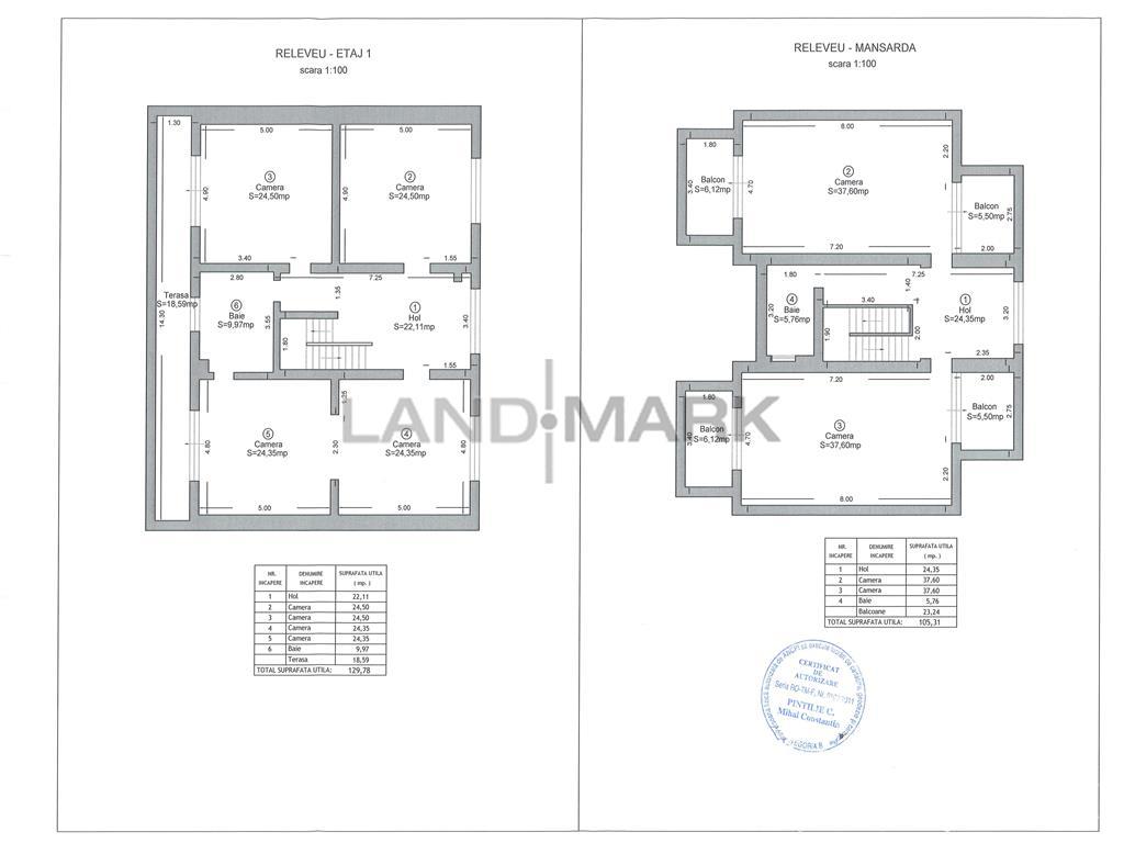Comision 0% Spatiu de birouri sau gradinita in zona SaguluiDambovita
