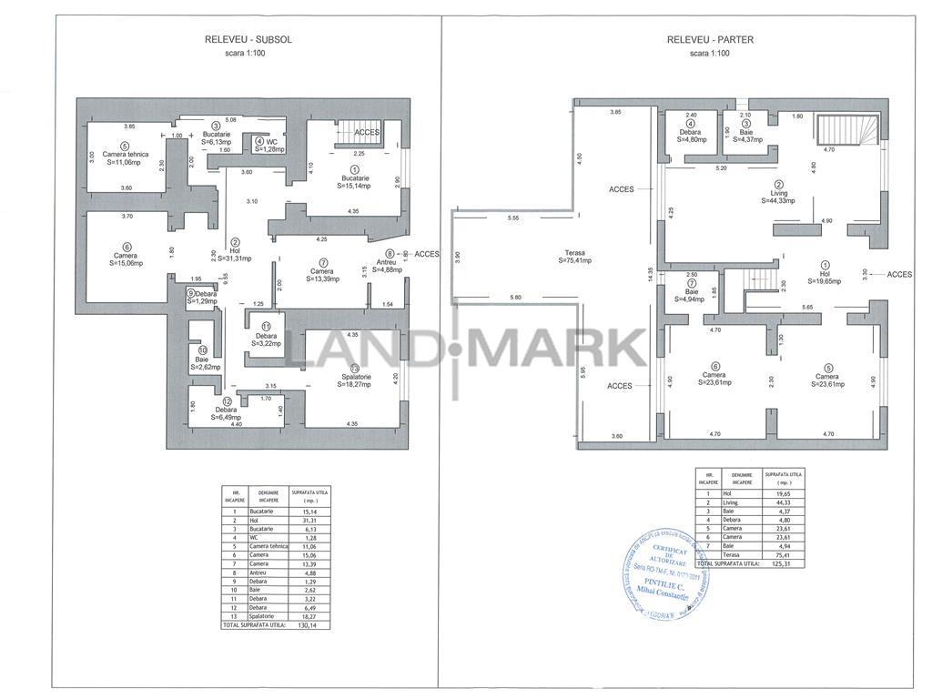 Comision 0% Spatiu de birouri sau gradinita in zona Sagului Dambovita